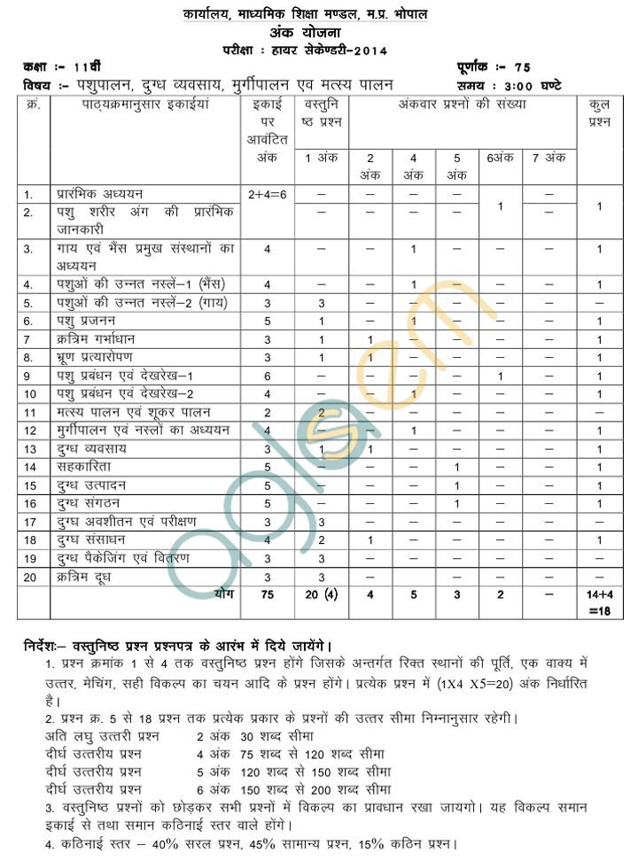 MP Board Blue Print of Class XI Pashupalan, Dugdha Vyavasay, Murgi Palan Evam Matsya Palan Question Paper 2014