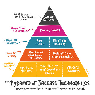 Pyramid of Jackass Technophiles