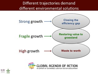 Different trajectories demand different environmental solutions