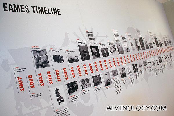 Eames timeline