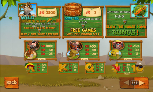 free Piggies and the Wolf slot mini symbol