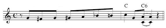 tu hoc guitar