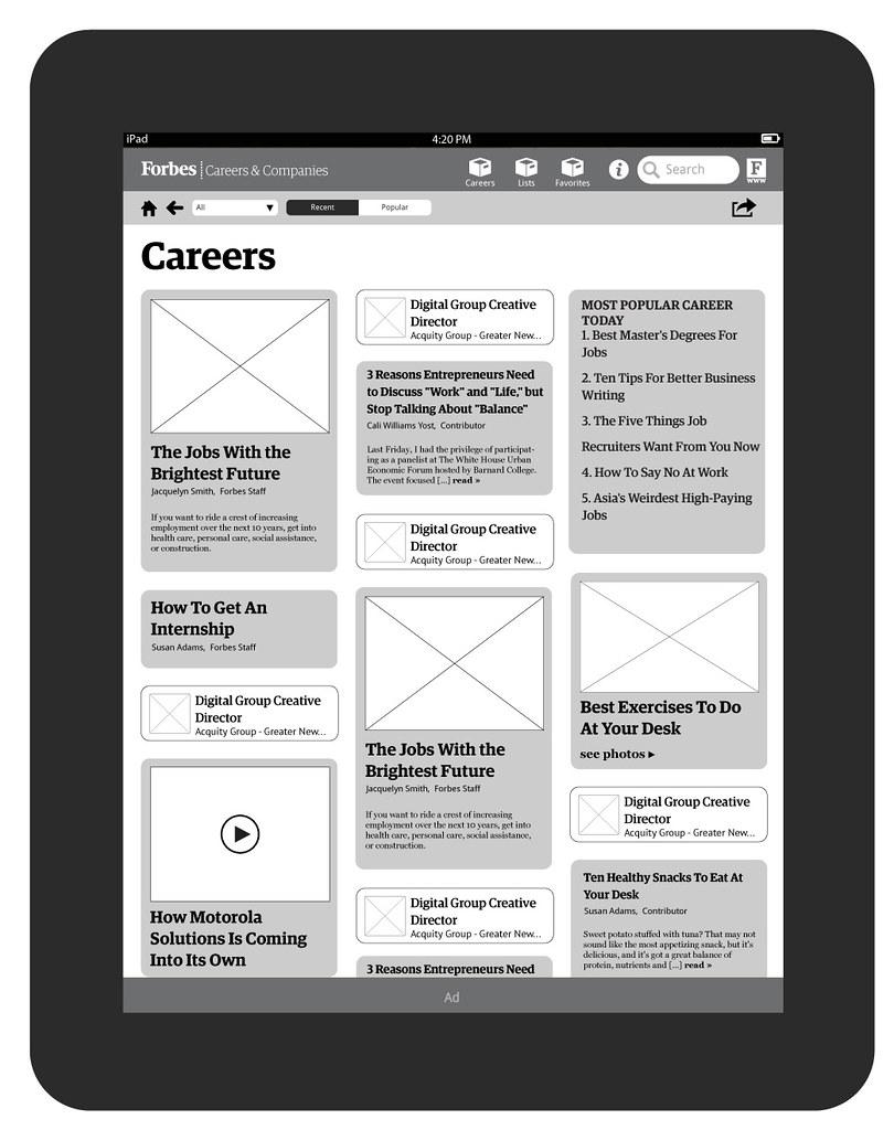 Forbes Career Advisor Career Index
