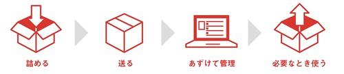 minikura(ミニクラ)公式サイト