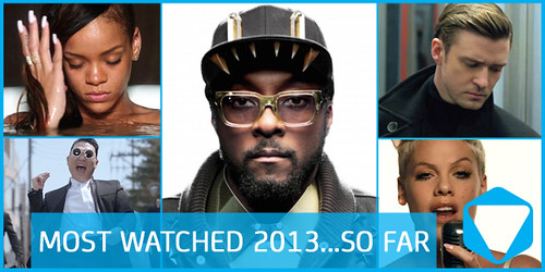 MOST-WATCHED-2013