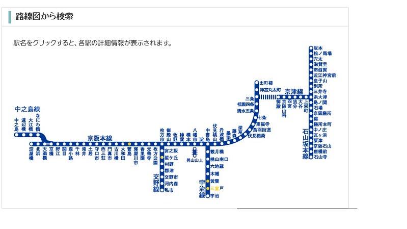 京阪電車路線
