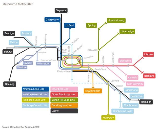 melb-metro-2008-2020