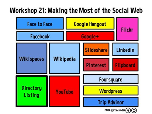 Workshop 21: Making the Most of the Social Web