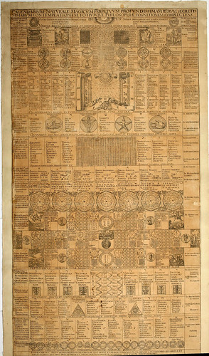 001-Calendario completo-Calendarium naturale magicum…-1619-JB Grosschedel