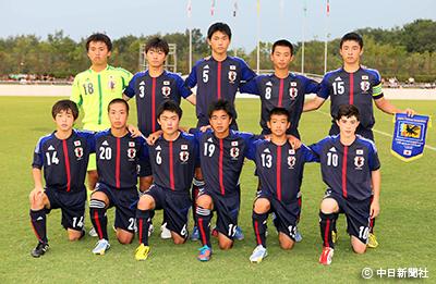 豊田国際ユースサッカー クウェ...