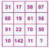 NSO - Class 8 - Mental Ability - Q3