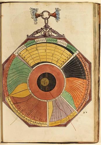 011-Astronomicum Caesareum-1540- Petrus Apianus -Staatsblibliothek Bamberg
