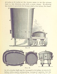 """British Library digitised image from page 305 of """"Modern Copper Smelting ... Seventh edition ... enlarged"""""""