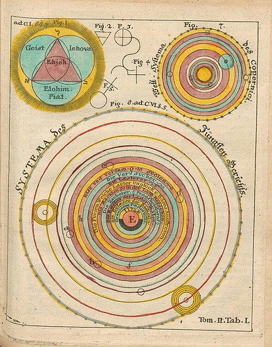 007-Opus Mago-cabbalisticum Et Theosophicum…1735- Georg Von Welling-fuente E-rara