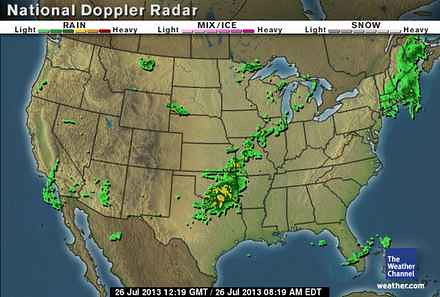 26 Current Radar