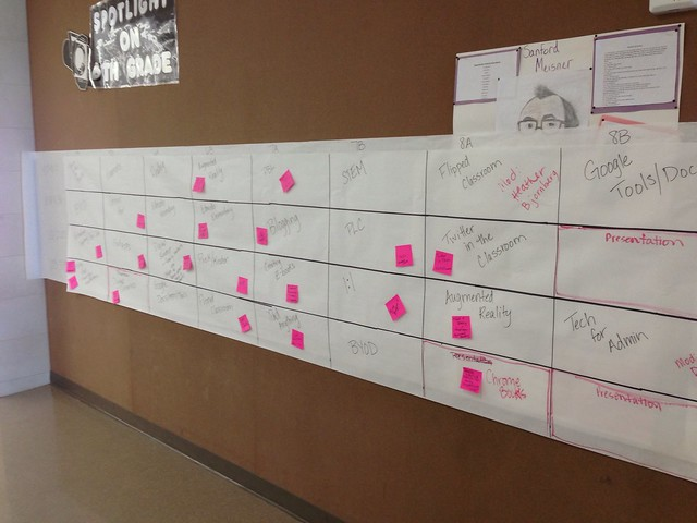 Session grid at EdCamp Fort Worth