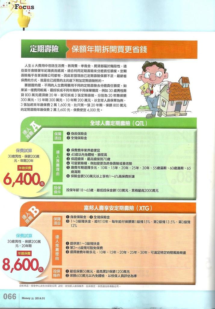 201401[Money錢No.76]2014必Buy保單大公開P.66