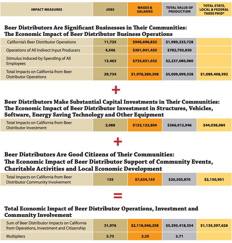 CA-distributor-report-2014