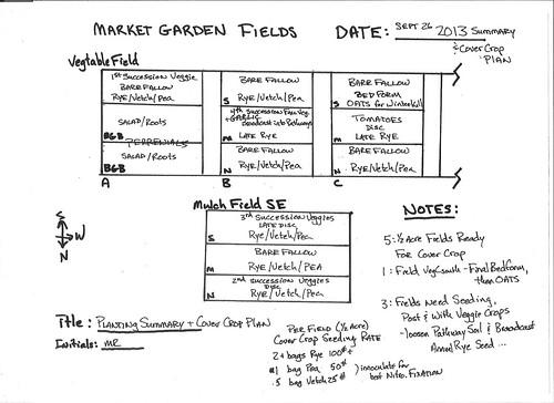 CoverCrop Plan 2013