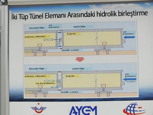Így készült az alagút