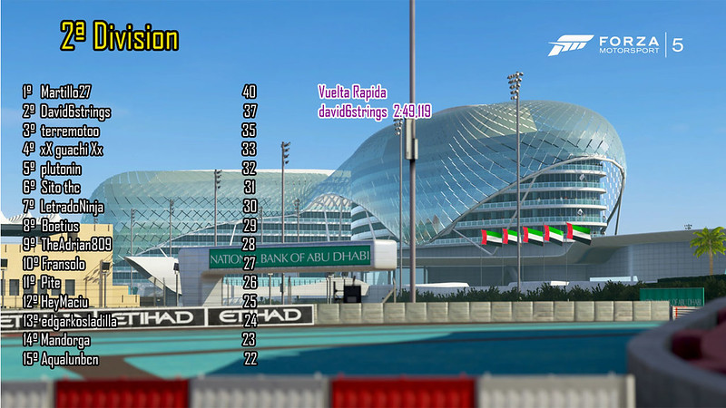 [Forza Motorsport 5] Liga Forza - Página 2 12416374243_4d95ba592d_c