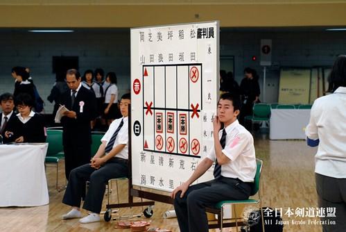 第1回全日本都道府県対抗女子剣道優勝大会_決勝スコア