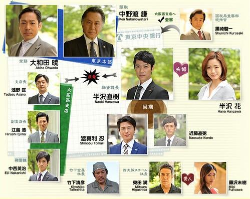 hanzawa_naoki_chart