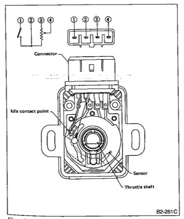 Boat Wiring Diagram For Dummies in addition Located Inside The Electrical Box Item 37 Is This Diagram moreover Gl Fuse Box Wiring as well Citroen Bx Body Electrical System Service And Troubleshooting moreover Ford Mustang Wiring Diagram. on fuse panel for a boat