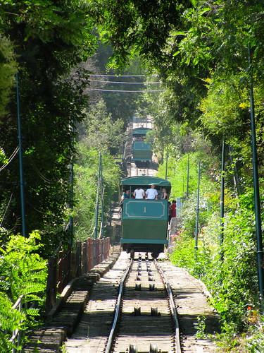 El funicular del Cerro San Cristobal