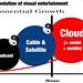 future of internet and ICT Capacity ME 2014 gerd leonhard futurist speaker public0050