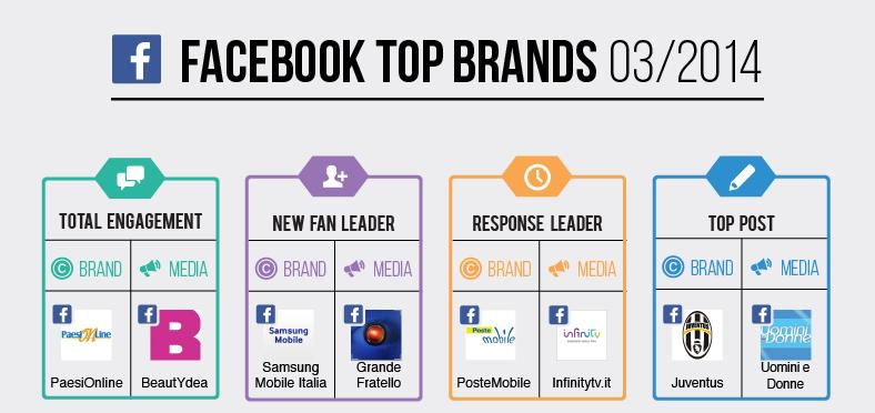 Facebook_03_2014_blog header