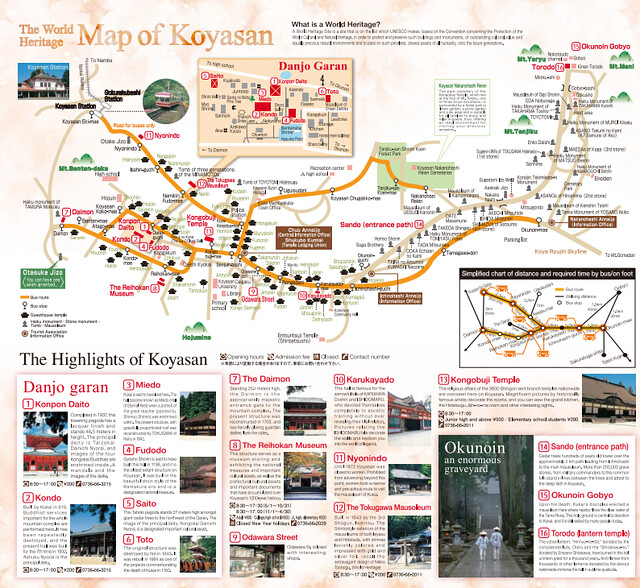 Koyasan Sightseeing Map