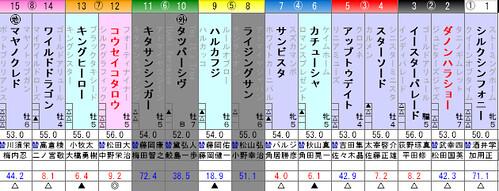 140216_門司S