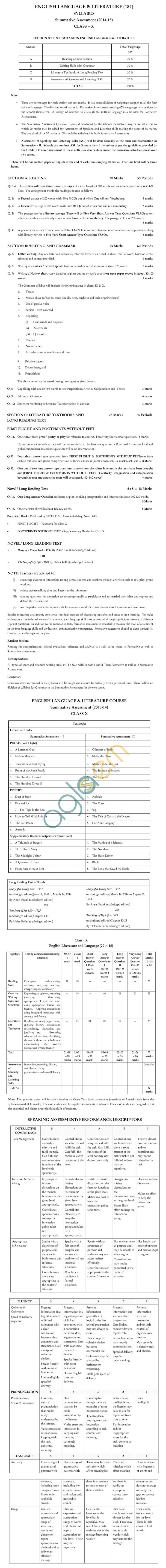 CBSE Class IX / X  English – Language and Literature Syllabus 2014 - 2015