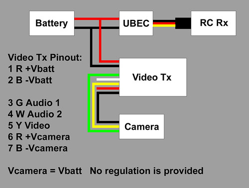 10982459735_7bf089edcb video transmitter kap discussion page usb to rca wiring diagram at pacquiaovsvargaslive.co