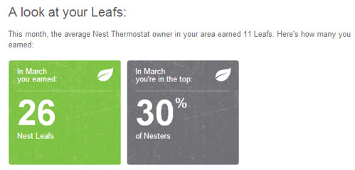 Nest-Leafs-March-2014