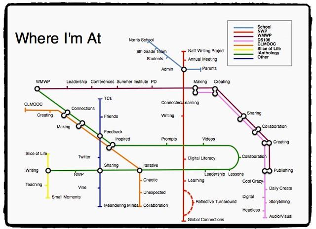 Where I'm At Tube Map