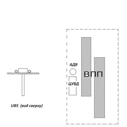 UB5 position
