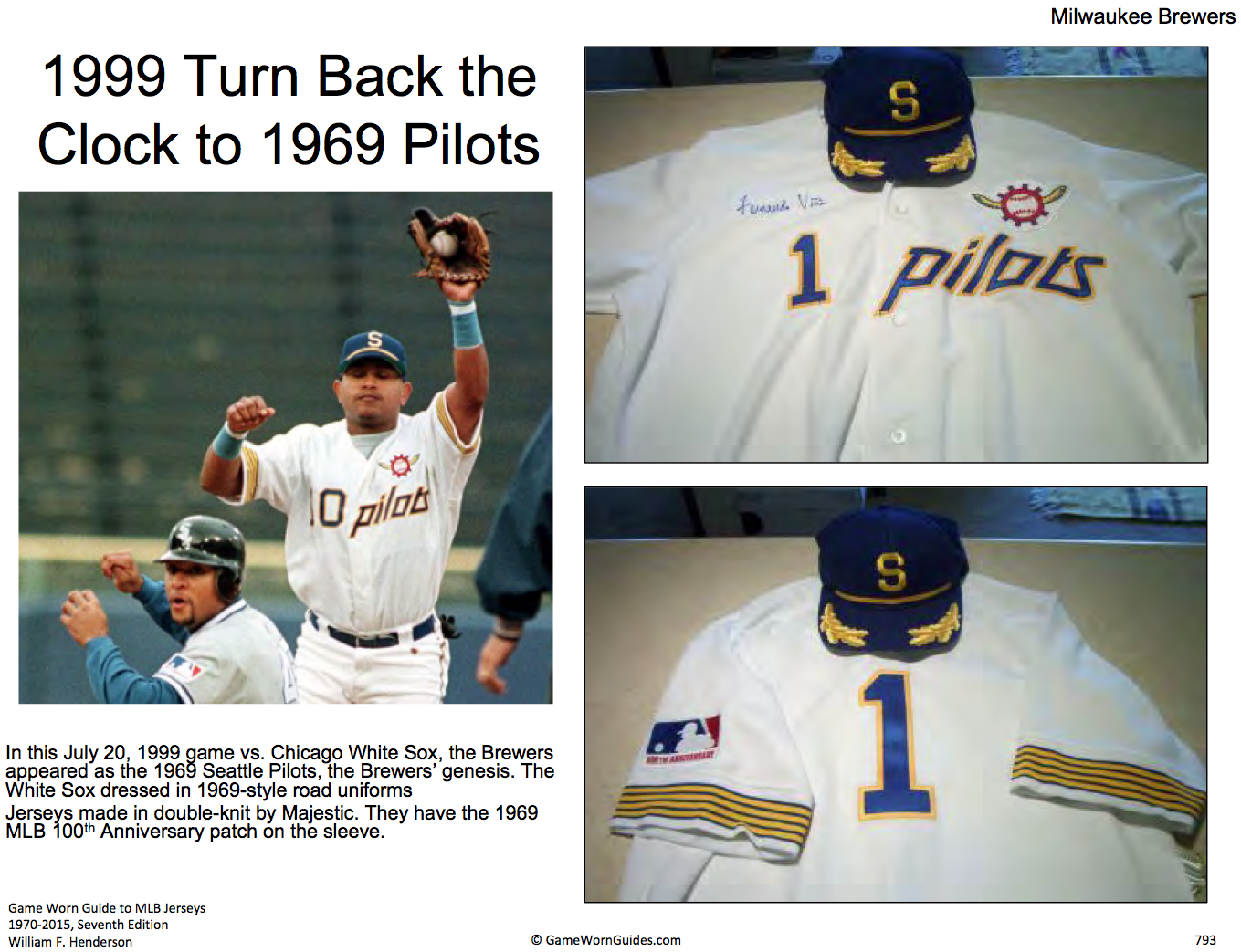 Image result for brewers throwback pilots