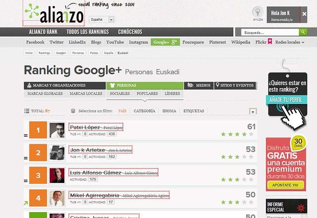 Ranking Google+ Personas Euskadi