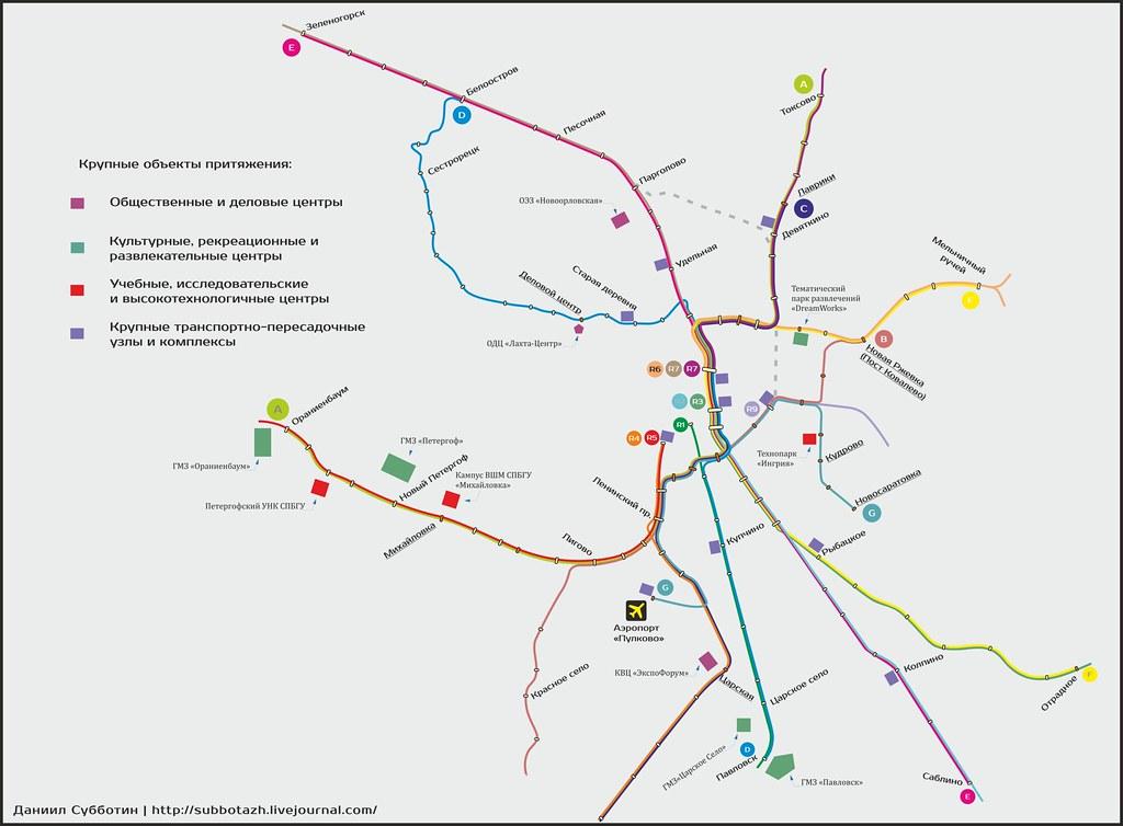 Объекты притяжения вдоль железнодорожных линий