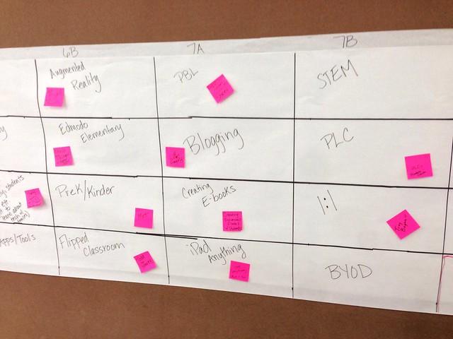 EdCamp Grid (2)