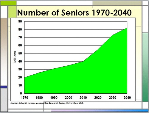 the senior population is growing (courtesy of Arthur C. Nelson)