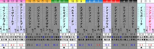 140420_皐月賞
