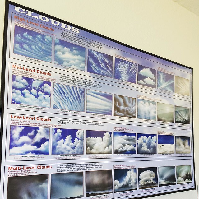 I am the sort of dork who has a cloud identification chart on her wall, yup.
