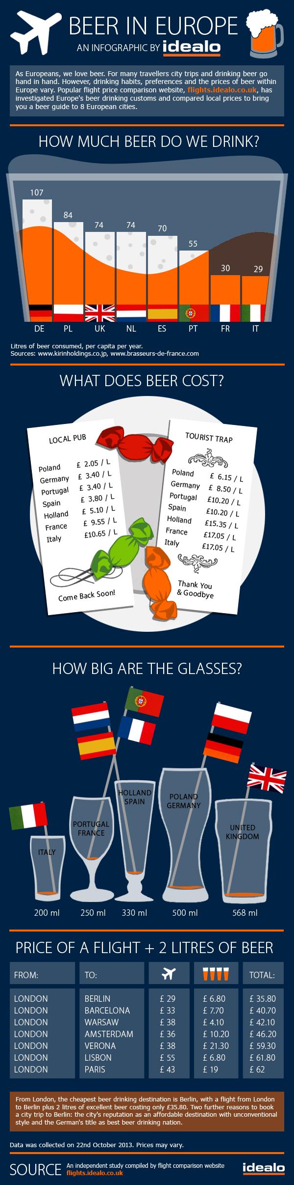 infographic_beerUK