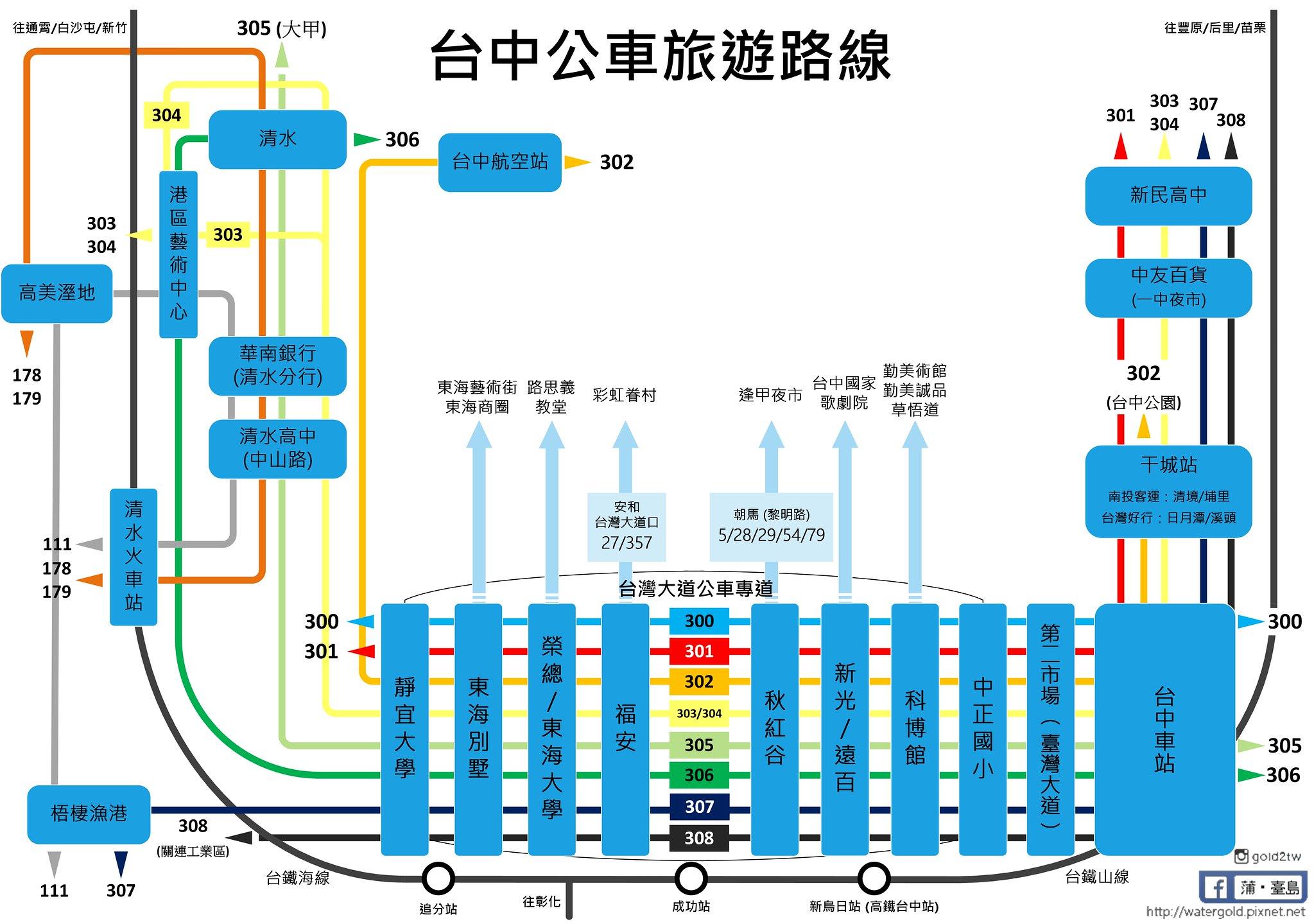 台中公車 (旅遊)