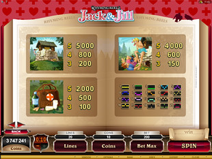 Rhyming Reels - Jack and Jill Slots Payout