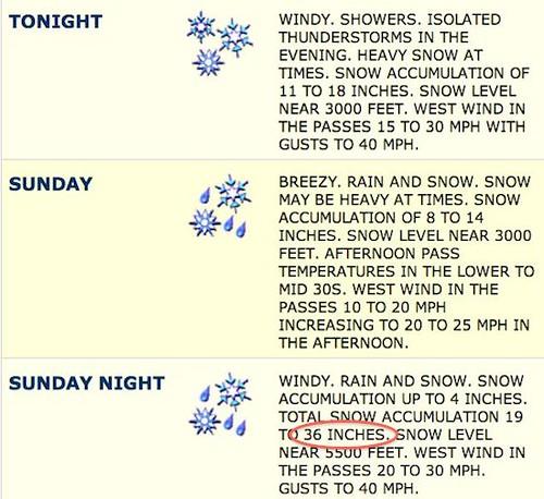 1/11/2014 snow!! forecast