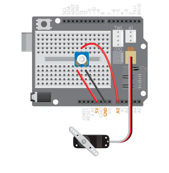 Input Controlled Servo | Creative Technologies
